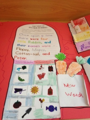 Peter Rabbit Primaria English´s Fun Salamanca (6)