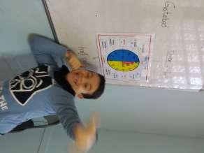 English´s Fun 3º primaria (2)